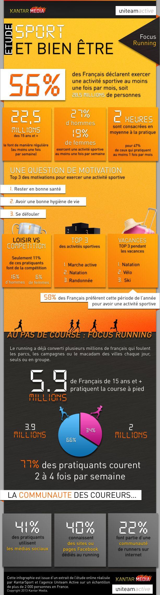 motivation santé activité sportive