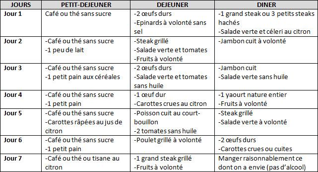 menu regime sportif femme